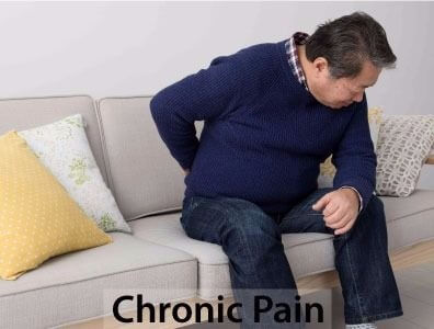 Medical-Marijuana-Canada-for-Chronic-Pain