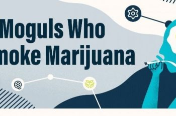 Moguls who smoke marijuana